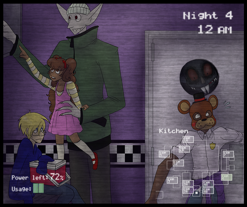 Five Nights at Freddy's by Keltyzoid